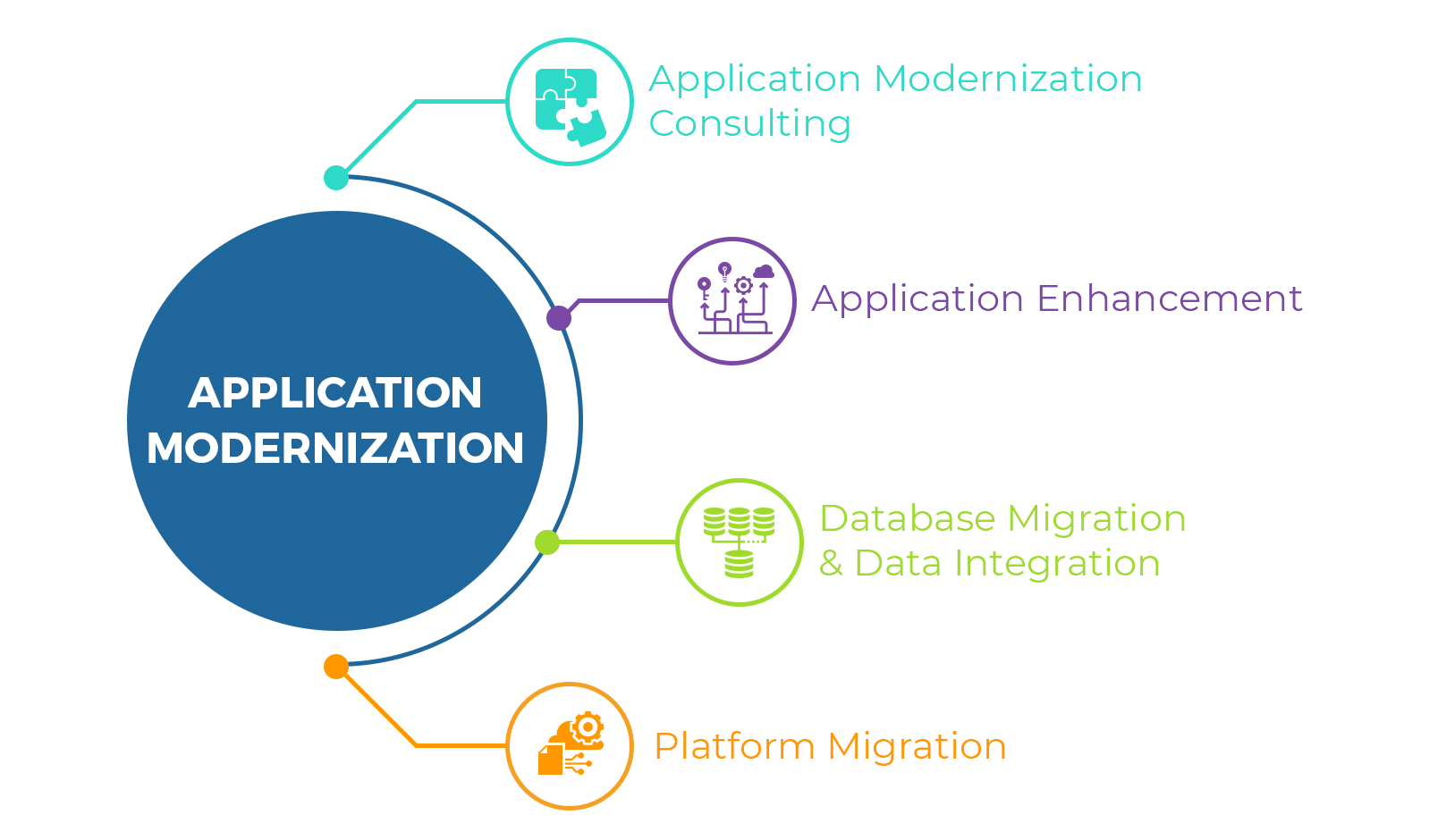 Application-Modernization.jpg